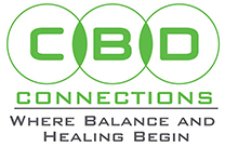 CBD Connections - Rolesville Logo
